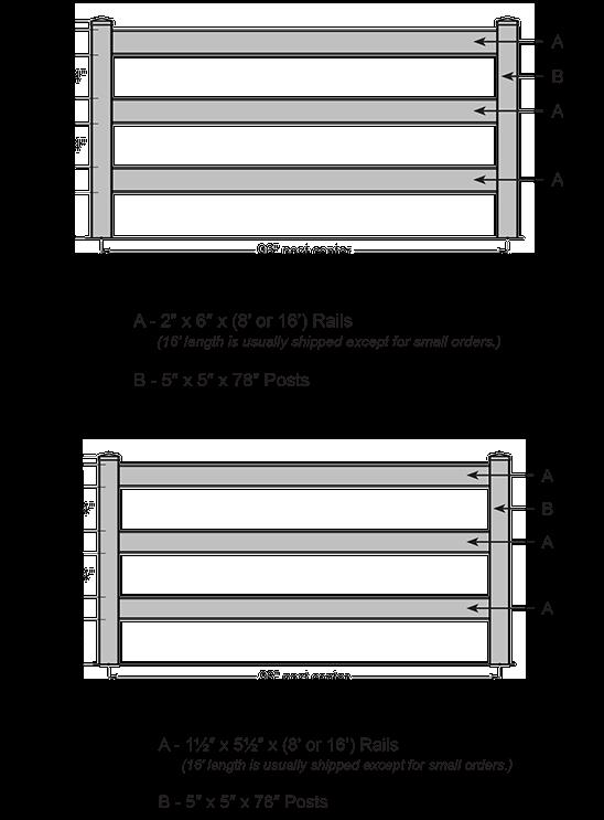 3-rail-full-tab-options-1200-x-866.png