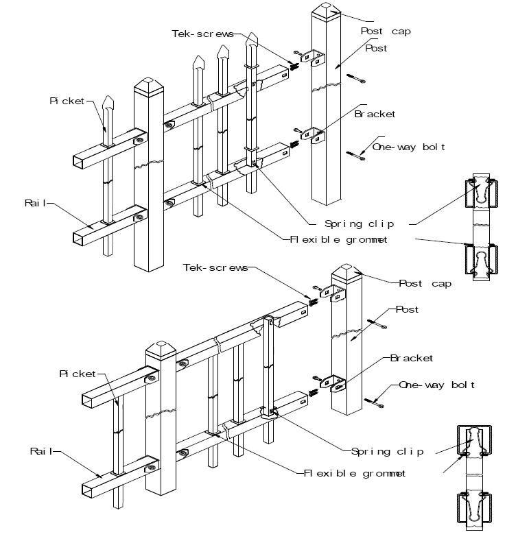Parts Of A Fence Diagram - Wiring diagram