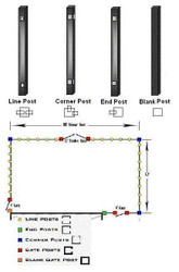 "Delgard Aero Aluminum Fence Posts - AERO 2-1/2"""