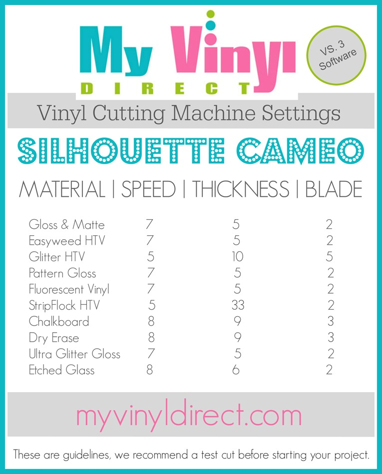 Vinyl Cutter Settings