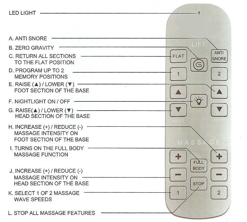 signature-remote2.jpg
