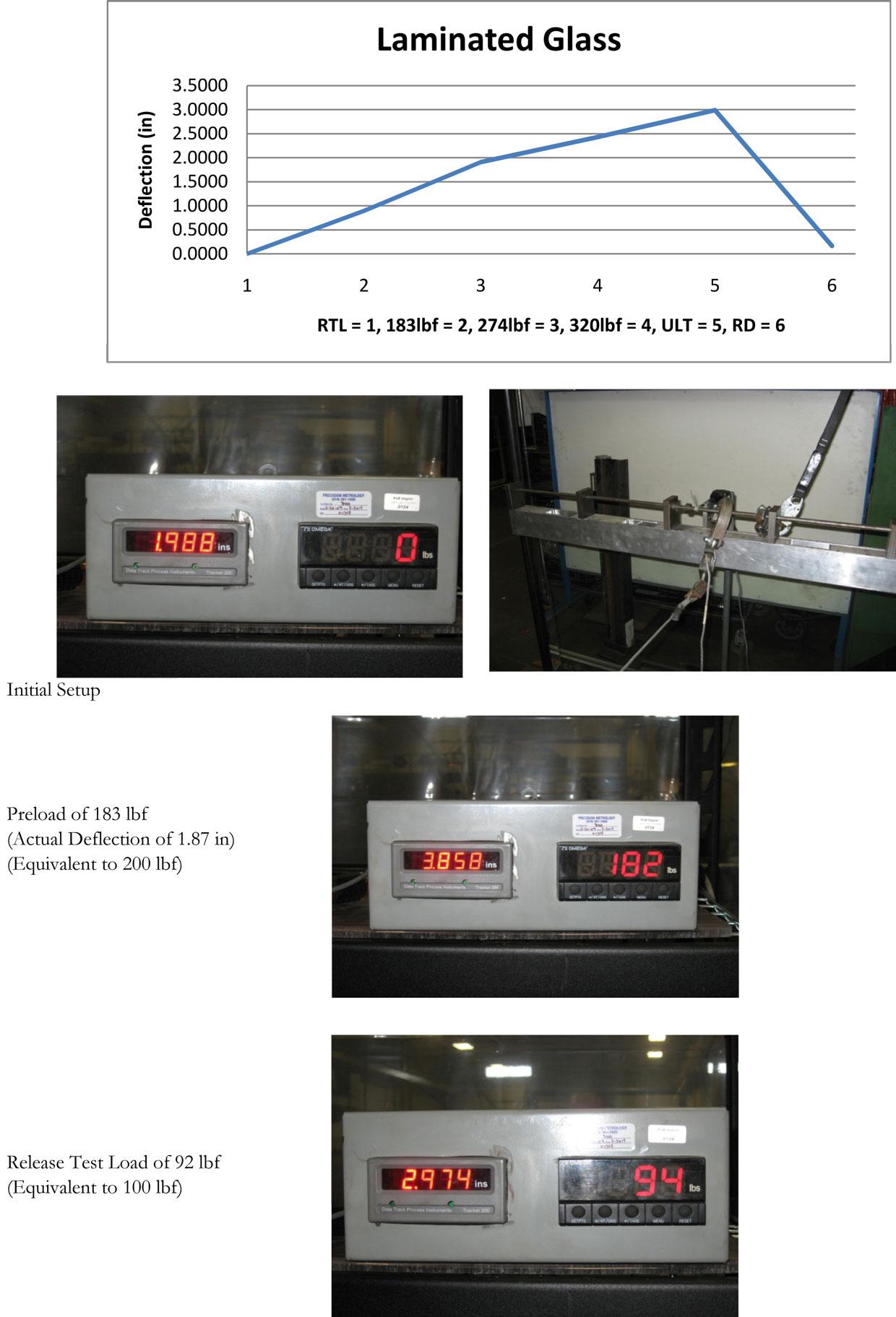 panelgrip-railing-system-load-deflection-testing-2.jpg