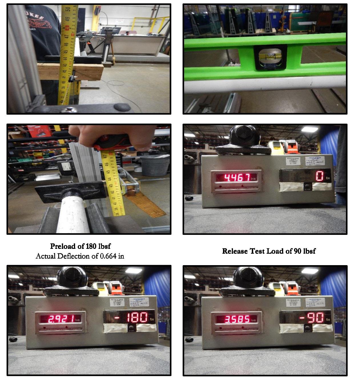 tr002-08-0.5-sgp-astme985-deflectiontest.jpg
