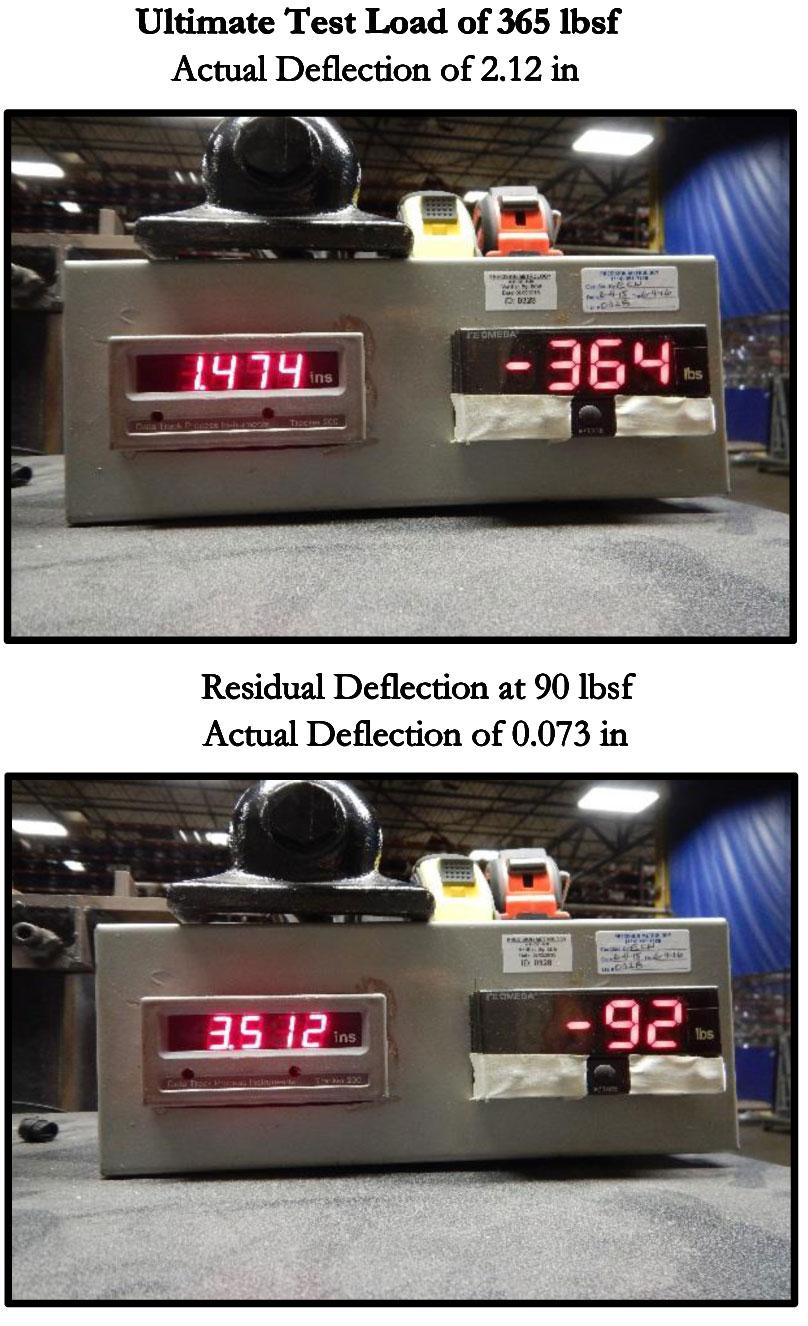 tr002-09-0.5-sgp-astme985-deflectiontest.jpg