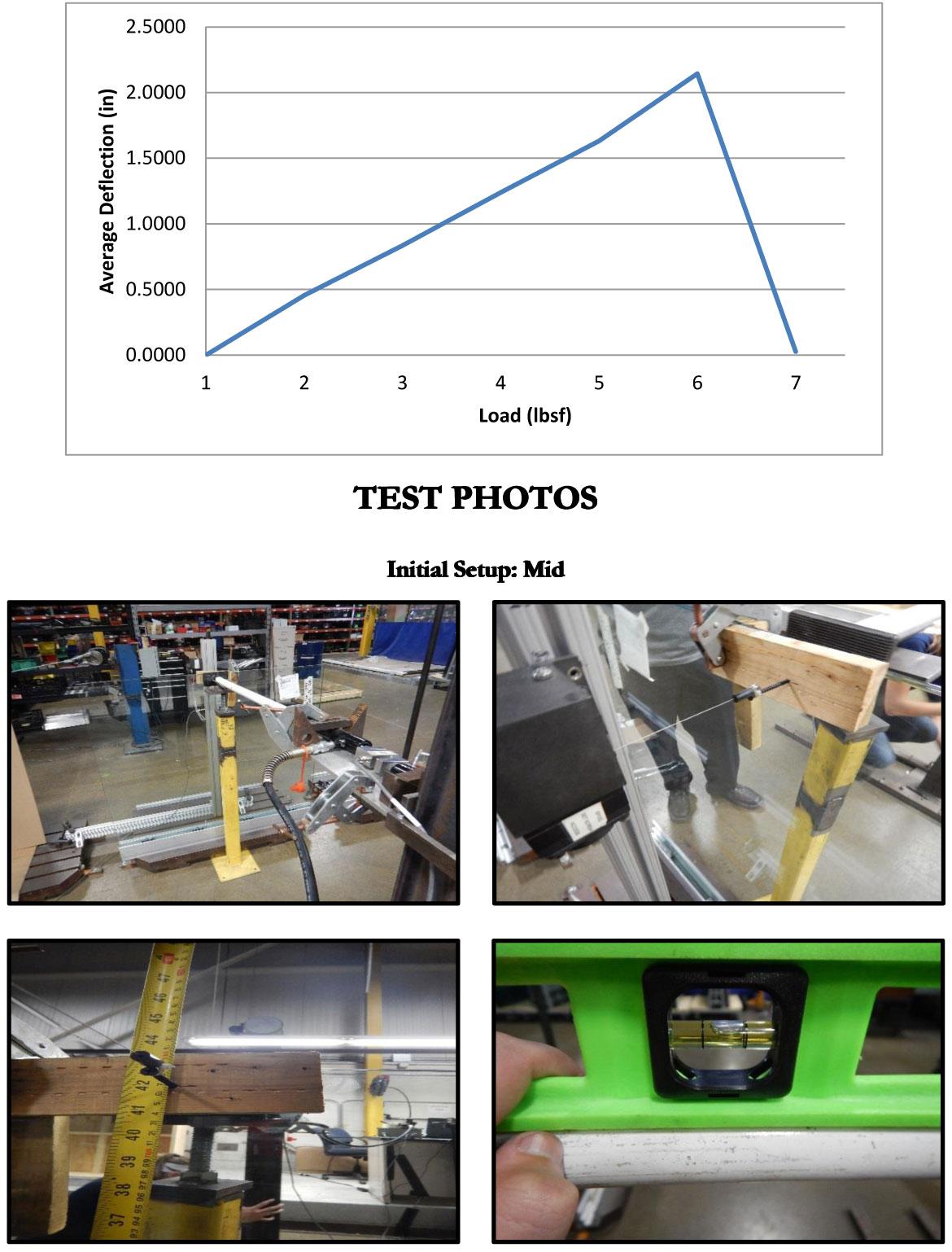 tr002-11-0.5-sgp-astme985-deflectiontest.jpg
