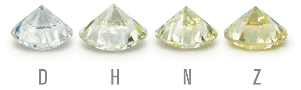 4 C's Diamond Grading Color Chart