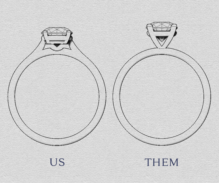 Ethical Engagement Ring Better Construction