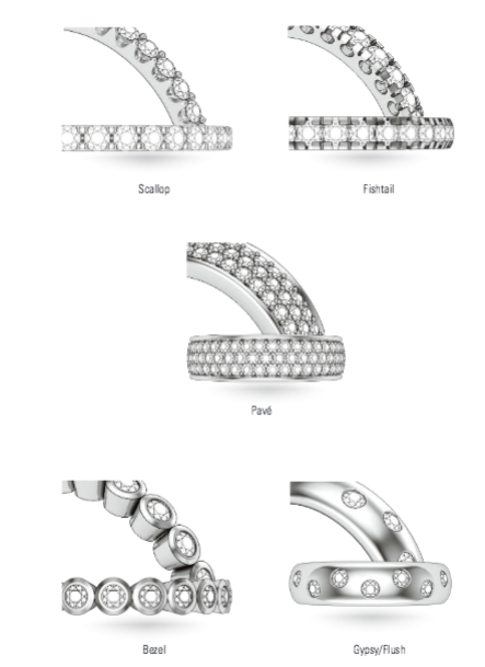 Have A Look At The Following Setting Styles And Our Ethical Diamond Wedding Bands Today