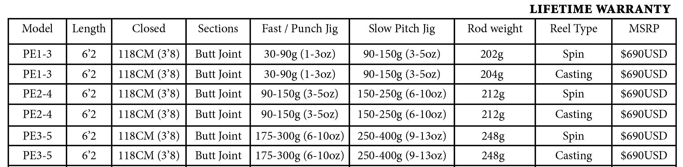 slow-fast-xos-18-19.jpg
