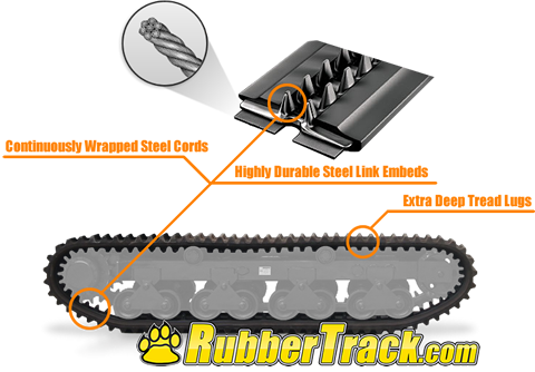 Carrier Dumper Rubber Track Design