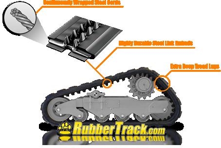 CTL Rubber Track Design