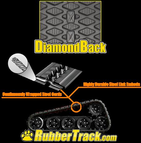 Mini Skid Steer Rubber Track Design