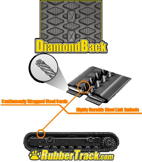 Diamondback Drill Trencher Rubber Track Design