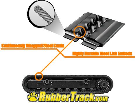 Drill Trencher Rubber Track Design