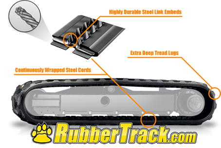 Mini Excavator Rubber Track Design