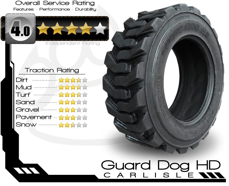 Guard Dog HD Rating