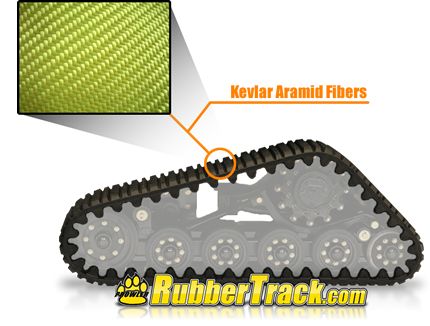 Multi-Terrain Loader Rubber Track Design