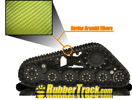 Multi-Terrain Loader Rubber Track Design