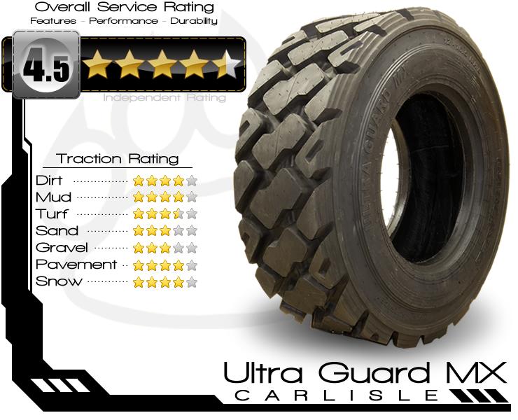 carlisle ultra guard mx skid steer tires  wheels