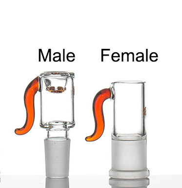 Резултат с изображение за bongs male female