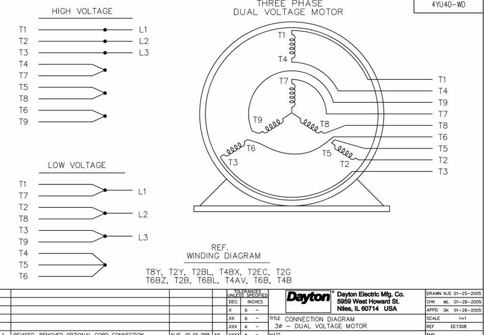 2 hp Belt Drive Blower 3 Phase Motor 1725 RPM 208-230/460V Dayton 4YU40