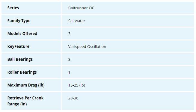 baitrunner-oc-product-specs-1.jpg