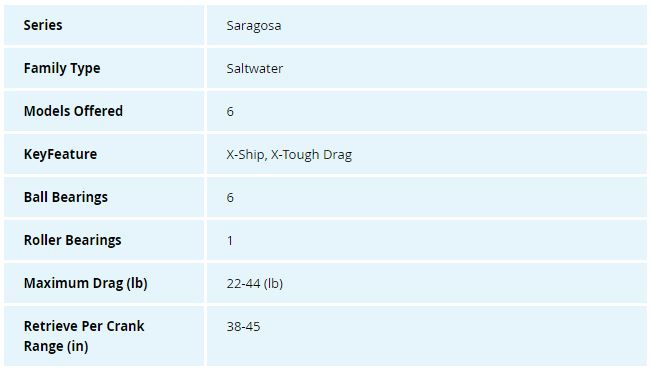 saragosa-sw-specs-1.jpg