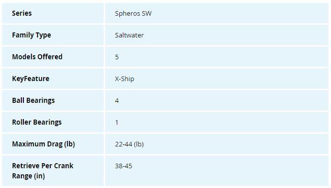 spheros-sw-specs-1.jpg