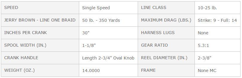 sx-5.3-specs.jpg