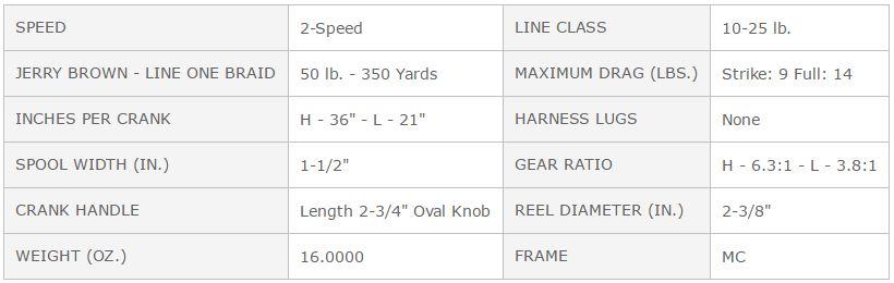 sx-6.4-mc-g2-specs.jpg