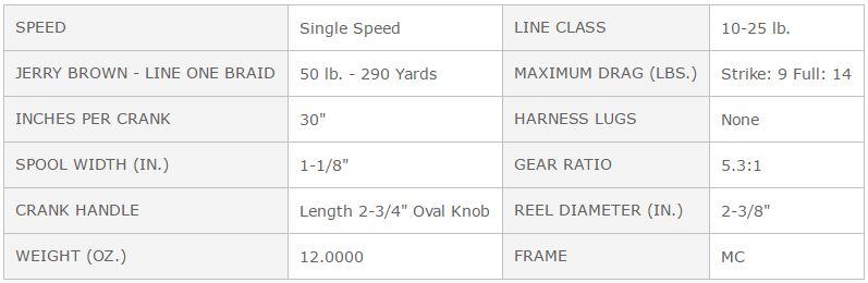 sxj-5.3-mc-specs.jpg