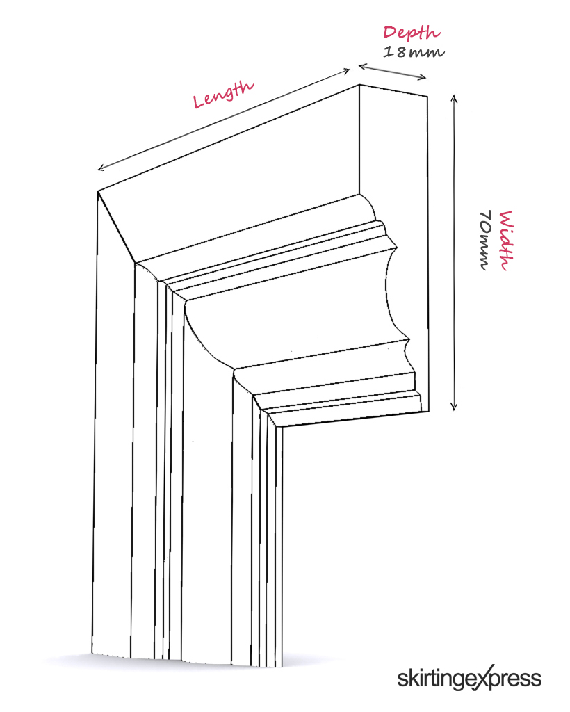 sc 1 st  Skirting Express & WHAT SIZE ARCHITRAVE DO I NEED? - Skirting Express