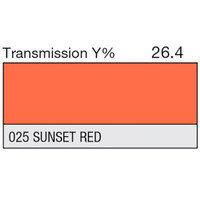 025 Sunset Red