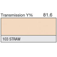 103 Straw