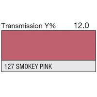 127 Smokey Pink