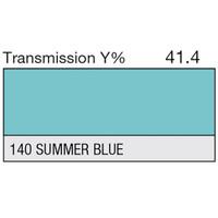 140 Summer Blue