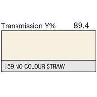 159 No Colour Straw