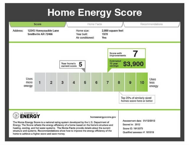 Home Energy Score Card