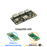 3rd Gen - Stackable USB Hub for Raspberry Pi Zero v1.3 (Compatible with Raspberry PiZero W)