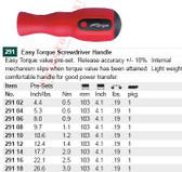 WIHA 29112 Easy Torque Handle 12.4 in lbs/1.4Nm