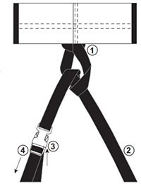 How to install boat cover tie down straps
