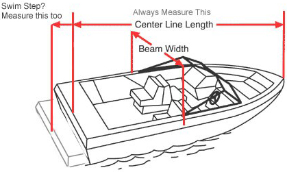 How to measure a boat for a cover