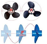 Propeller diameter and pitch