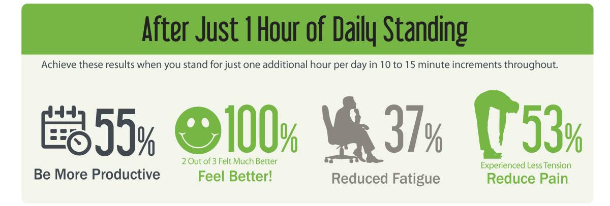 Benefits Of Stand Up Desk Hostgarcia
