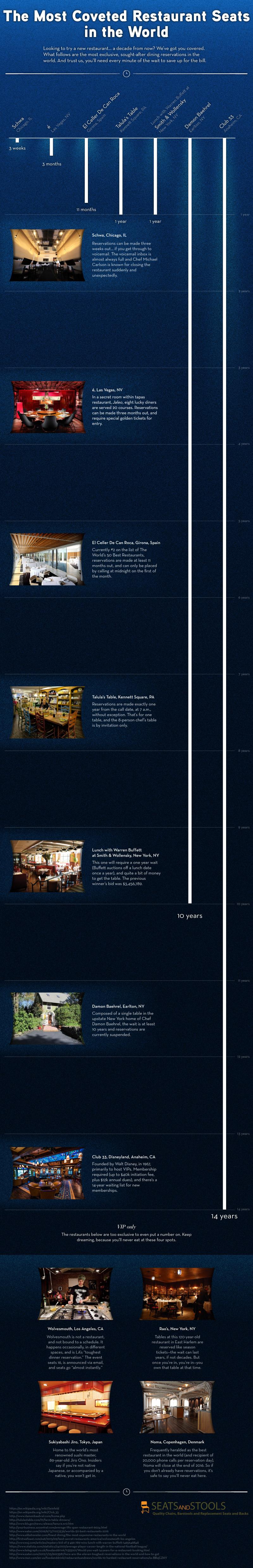 coveted-restaurants-10-24.jpg