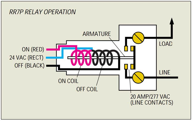 ge rr7 relay wiring diagram ge rr3 relay wiring diagram ge rr7p - 20a spst low voltage relay #4