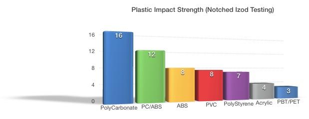 plastic-strength-infographic-2.jpg