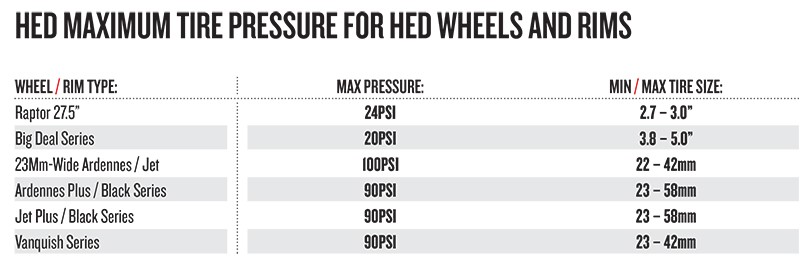 hed-tire-size-chart-web-4-18-18.jpg