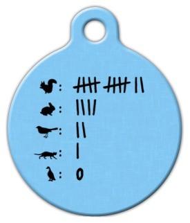 Kill Count Dog ID Tag-Cat ID Tag