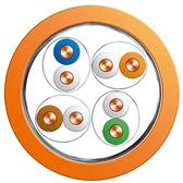 SureLAN6a F/FTP <10Gb> LSZH FireFighter™